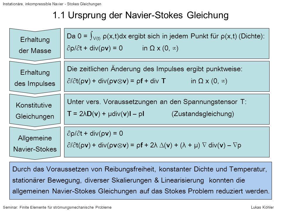 Instationäre, inkompressible Navier - Stokes Gleichungen Seminar: Finite Elemente für strömungsmechanische Probleme 2.3 Transport-Diffusions Algorithmus (2) Schritt 2: Diffusions Schritt: Löse das diskrete Analogon des Stokes Problems: 1/(t n+1 – t n ) (u n+1 - u(y(t n ),t n ) - ν ∆u n+1 + ∇p n+1 = f(.,t n+1 ) in Ω div u n+1 = 0 in Ω u n+1 = 0 auf ∂Ω Es wird also der Term ∂/∂t u h (x i,t n+1 ) + (u h (x i,t n+1 )·∇)u h (x i,t n+1 ) durch den folgenden Differenzenquotienten approximiert: 1/(t n+1 – t n ) (u h (x i,t n+1 ) - u h (y i (t n ),t n ) Transport Schritt: Löse für jeden Gitterpunkt x i das gewöhnliche AWP: d/dt y i (t) = u h n (y i (t)) für t n < t < t n+1 y i (t n+1 ) = x i Schritt 1: Lukas Köhler