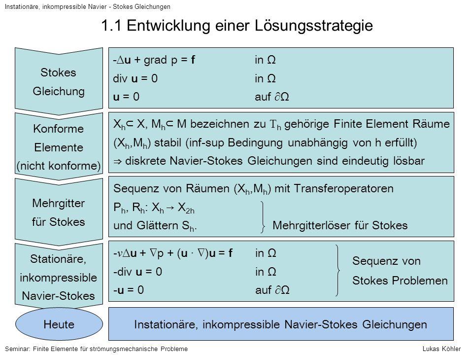 Instationäre, inkompressible Navier - Stokes Gleichungen Seminar: Finite Elemente für strömungsmechanische Probleme 2.
