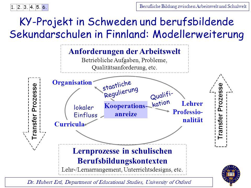 Dr. Hubert Ertl, Department of Educational Studies, University of Oxford Berufliche Bildung zwischen Arbeitswelt und Schulwelt - Transfer Prozesse Ler
