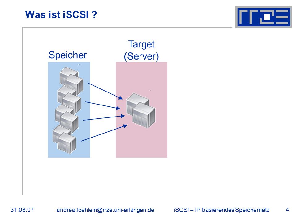 iSCSI – IP basierendes Speichernetz31.08.07andrea.loehlein@rrze.uni-erlangen.de4 Was ist iSCSI ? Speicher Target (Server)