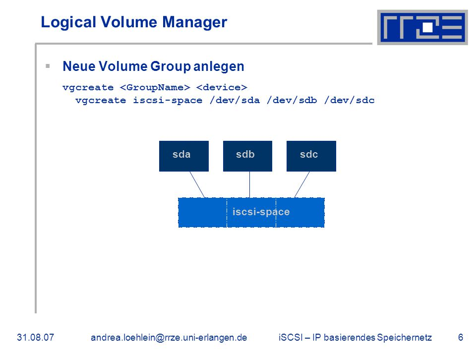 iSCSI – IP basierendes Speichernetz31.08.07andrea.loehlein@rrze.uni-erlangen.de6 Logical Volume Manager  Neue Volume Group anlegen vgcreate vgcreate iscsi-space /dev/sda /dev/sdb /dev/sdc sdasdbsdc iscsi-space