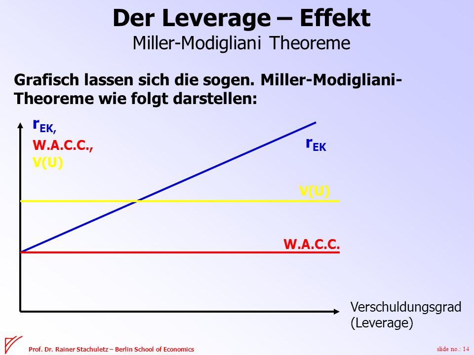 slide no.: 14 Prof. Dr.