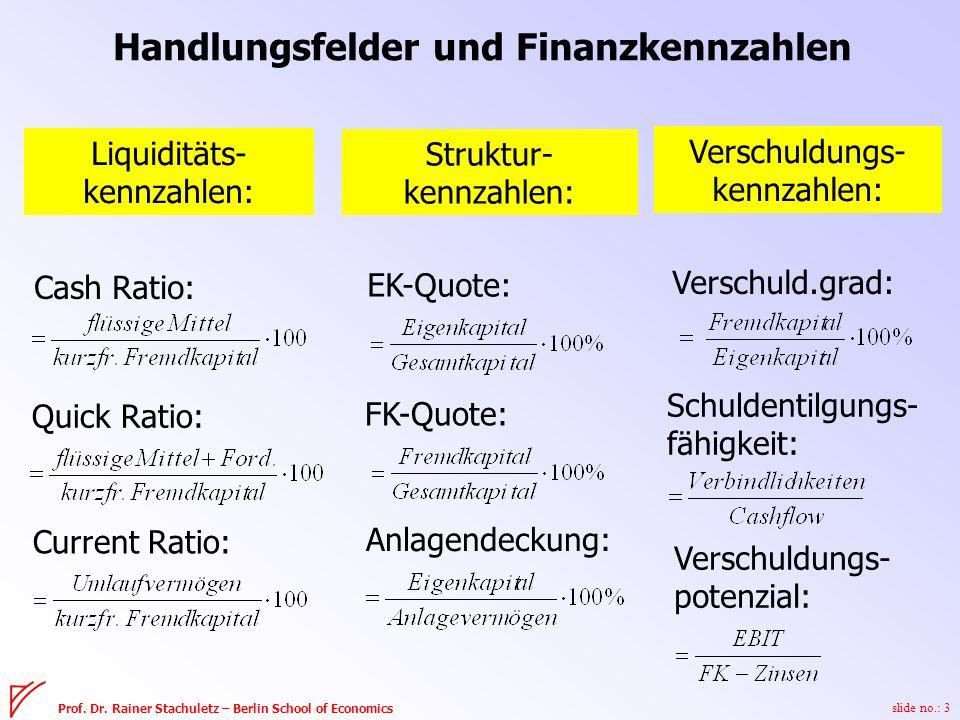 slide no.: 14 Prof.Dr.