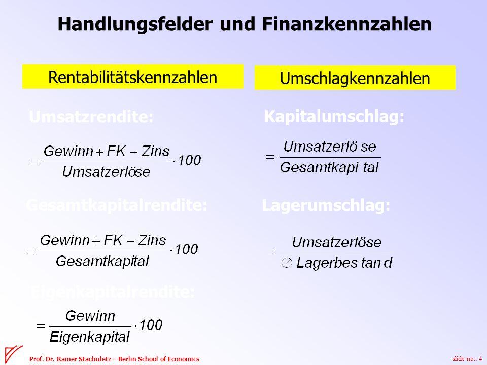 slide no.: 5 Prof.Dr. Rainer Stachuletz – Berlin School of Economics VORRÄTE FORDER.