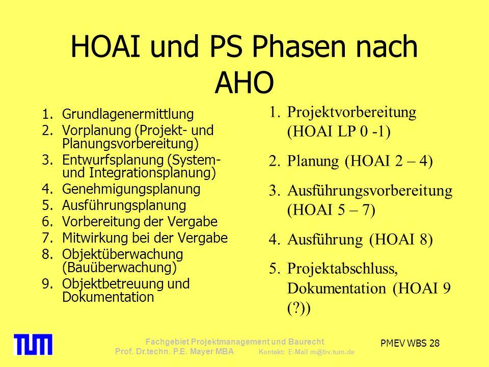PMEV WBS 28 Fachgebiet Projektmanagement und Baurecht Prof. Dr.techn. P.E. Mayer MBA Kontakt: E-Mail m@bv.tum.de HOAI und PS Phasen nach AHO 1.Grundla