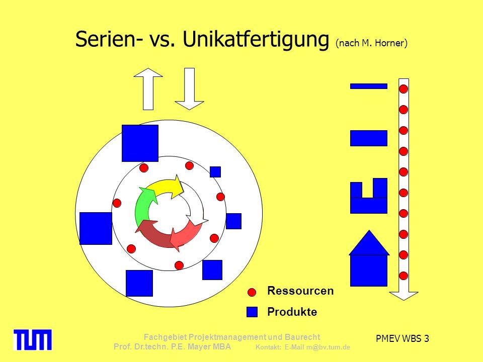 PMEV WBS 34 Fachgebiet Projektmanagement und Baurecht Prof.