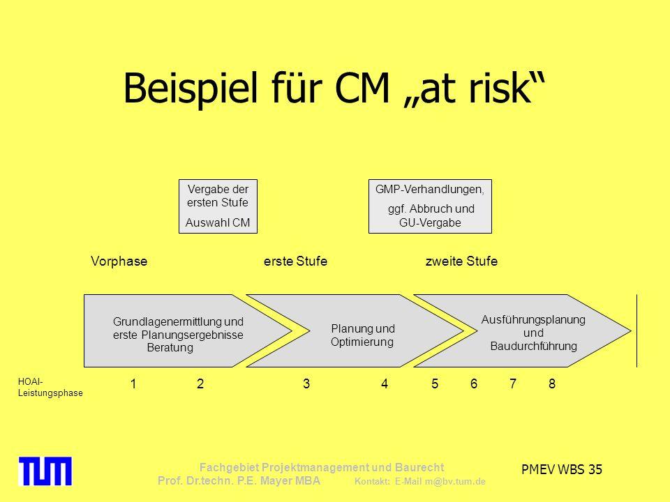 """PMEV WBS 35 Fachgebiet Projektmanagement und Baurecht Prof. Dr.techn. P.E. Mayer MBA Kontakt: E-Mail m@bv.tum.de Beispiel für CM """"at risk"""" Vorphaseers"""