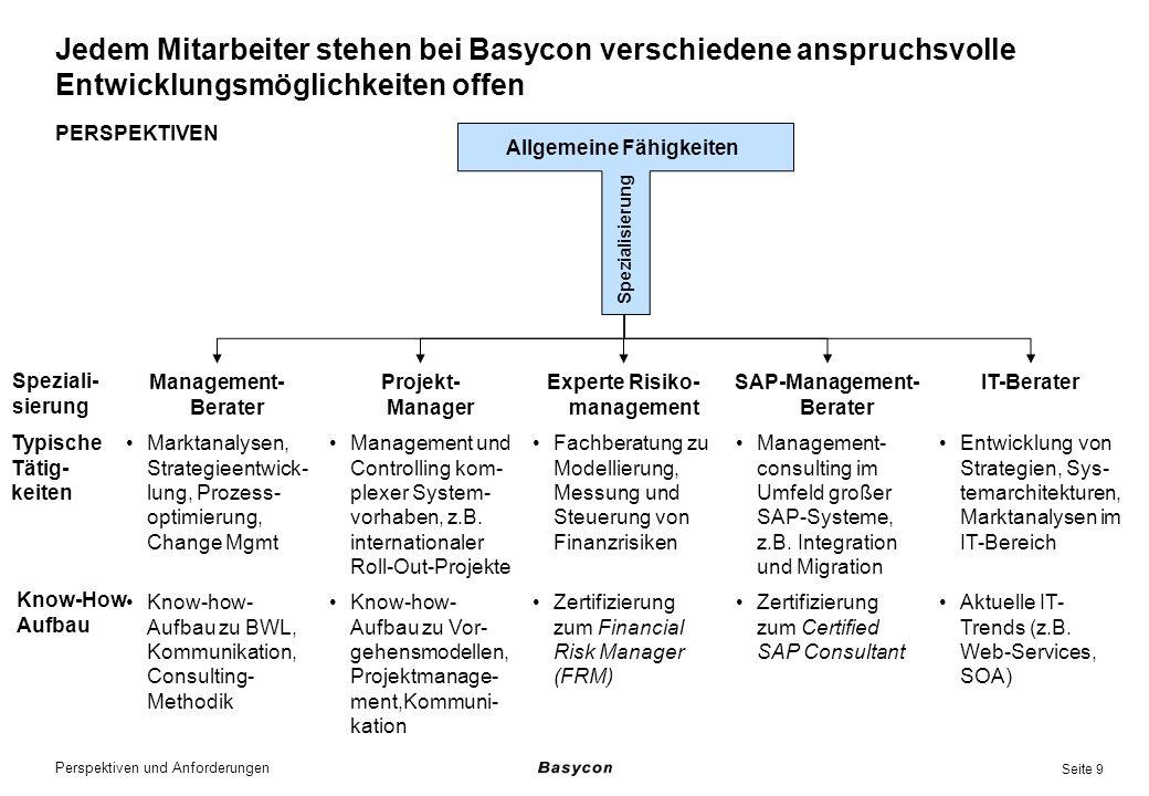 Seite 9 PERSPEKTIVEN Jedem Mitarbeiter stehen bei Basycon verschiedene anspruchsvolle Entwicklungsmöglichkeiten offen Perspektiven und Anforderungen A