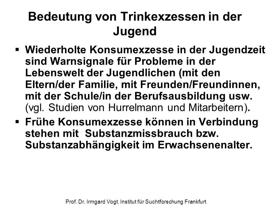 Prof. Dr. Irmgard Vogt, Institut für Suchtforschung Frankfurt Bedeutung von Trinkexzessen in der Jugend  Wiederholte Konsumexzesse in der Jugendzeit