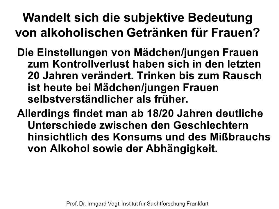 Prof. Dr. Irmgard Vogt, Institut für Suchtforschung Frankfurt Wandelt sich die subjektive Bedeutung von alkoholischen Getränken für Frauen? Die Einste