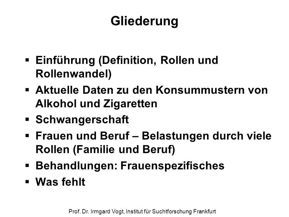Prof. Dr. Irmgard Vogt, Institut für Suchtforschung Frankfurt Gliederung  Einführung (Definition, Rollen und Rollenwandel)  Aktuelle Daten zu den Ko