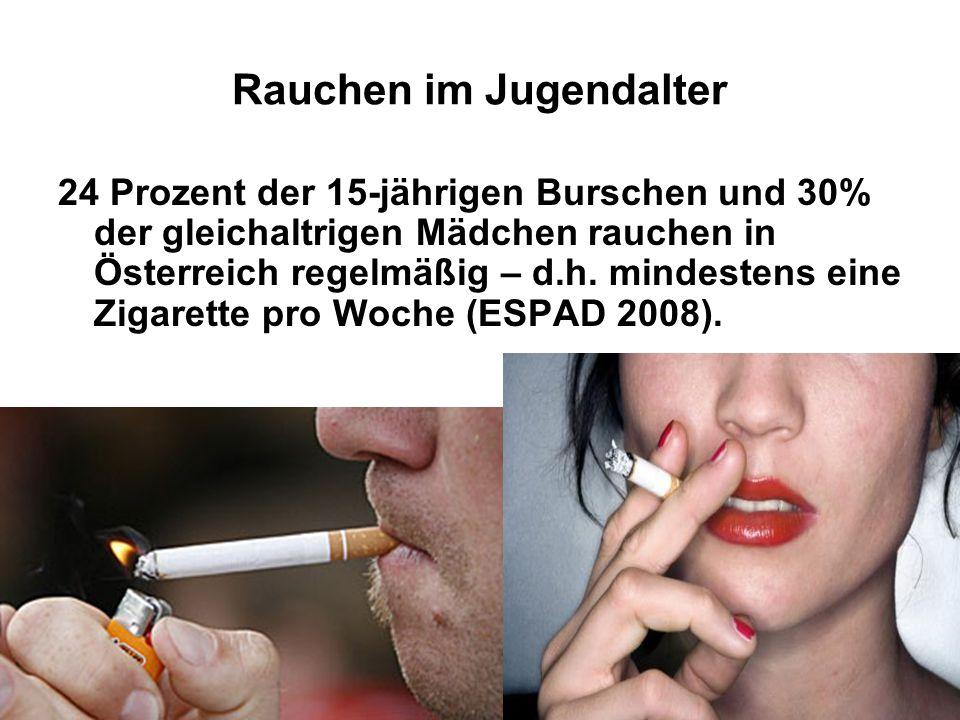 Prof. Dr. Irmgard Vogt, Institut für Suchtforschung Frankfurt Rauchen im Jugendalter 24 Prozent der 15-jährigen Burschen und 30% der gleichaltrigen Mä