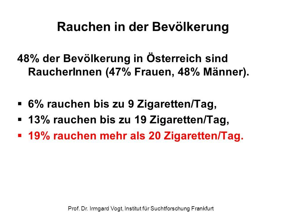 Prof. Dr. Irmgard Vogt, Institut für Suchtforschung Frankfurt Rauchen in der Bevölkerung 48% der Bevölkerung in Österreich sind RaucherInnen (47% Frau