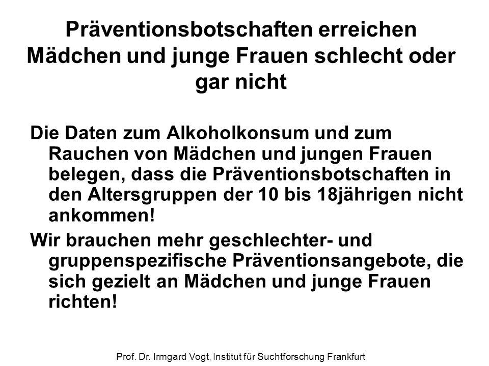 Prof. Dr. Irmgard Vogt, Institut für Suchtforschung Frankfurt Präventionsbotschaften erreichen Mädchen und junge Frauen schlecht oder gar nicht Die Da