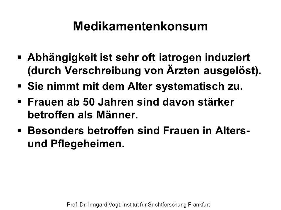 Prof. Dr. Irmgard Vogt, Institut für Suchtforschung Frankfurt Medikamentenkonsum  Abhängigkeit ist sehr oft iatrogen induziert (durch Verschreibung v