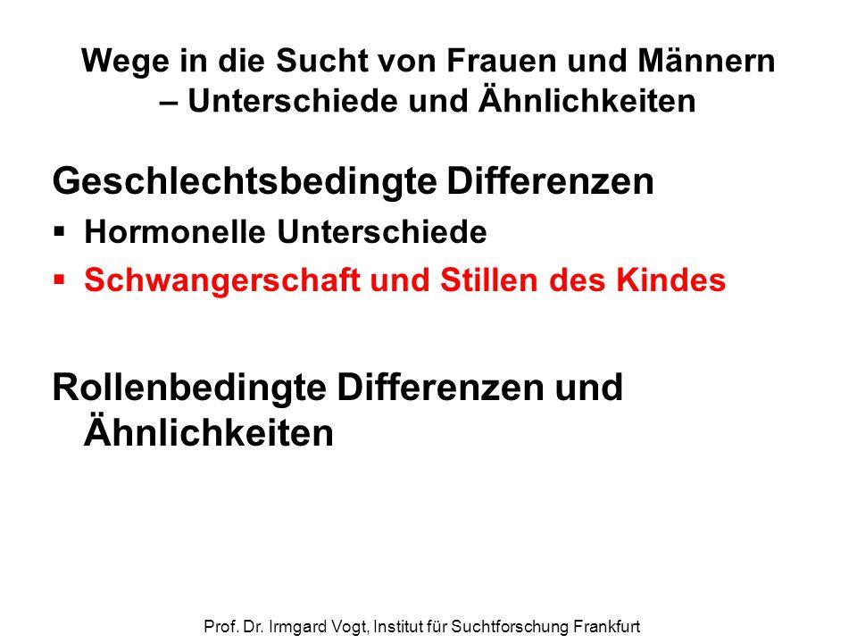 Prof. Dr. Irmgard Vogt, Institut für Suchtforschung Frankfurt Wege in die Sucht von Frauen und Männern – Unterschiede und Ähnlichkeiten Geschlechtsbed