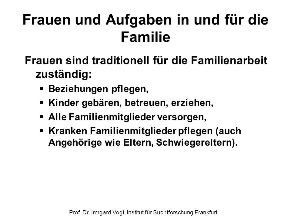 Prof. Dr. Irmgard Vogt, Institut für Suchtforschung Frankfurt Frauen und Aufgaben in und für die Familie Frauen sind traditionell für die Familienarbe