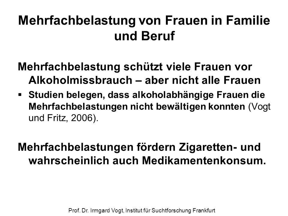 Prof. Dr. Irmgard Vogt, Institut für Suchtforschung Frankfurt Mehrfachbelastung von Frauen in Familie und Beruf Mehrfachbelastung schützt viele Frauen