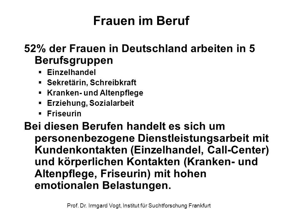 Prof. Dr. Irmgard Vogt, Institut für Suchtforschung Frankfurt Frauen im Beruf 52% der Frauen in Deutschland arbeiten in 5 Berufsgruppen  Einzelhandel