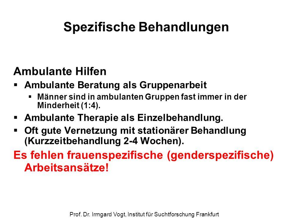 Prof. Dr. Irmgard Vogt, Institut für Suchtforschung Frankfurt Spezifische Behandlungen Ambulante Hilfen  Ambulante Beratung als Gruppenarbeit  Männe
