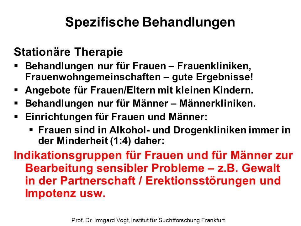 Prof. Dr. Irmgard Vogt, Institut für Suchtforschung Frankfurt Spezifische Behandlungen Stationäre Therapie  Behandlungen nur für Frauen – Frauenklini