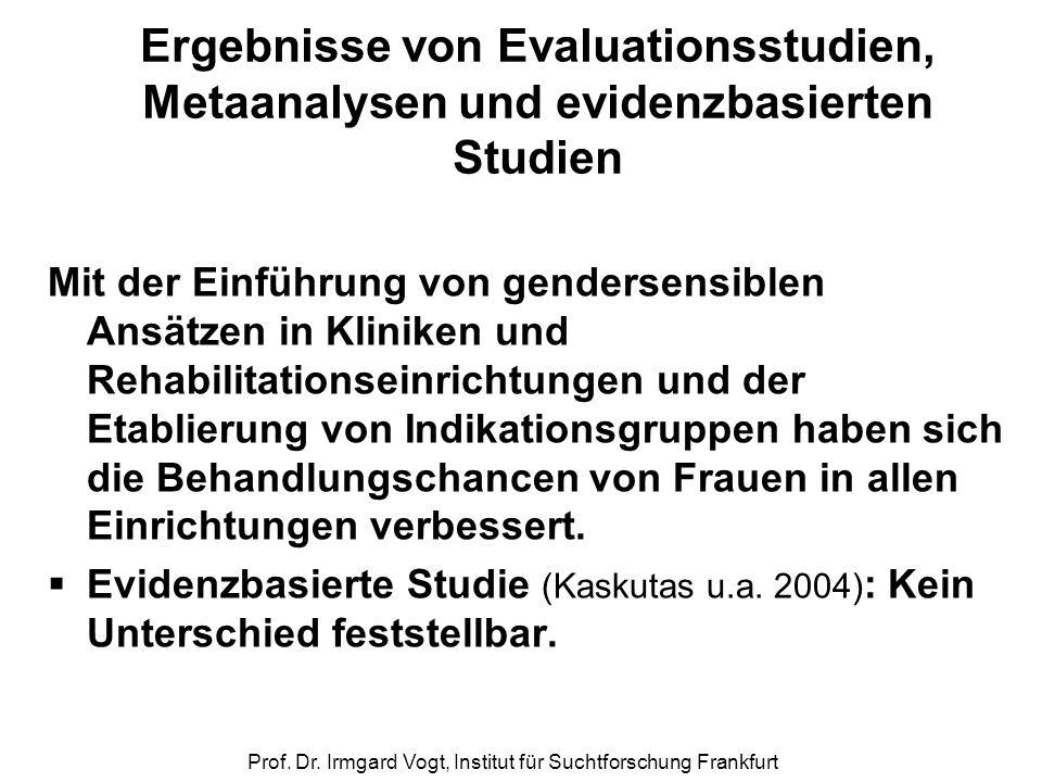 Prof. Dr. Irmgard Vogt, Institut für Suchtforschung Frankfurt Ergebnisse von Evaluationsstudien, Metaanalysen und evidenzbasierten Studien Mit der Ein