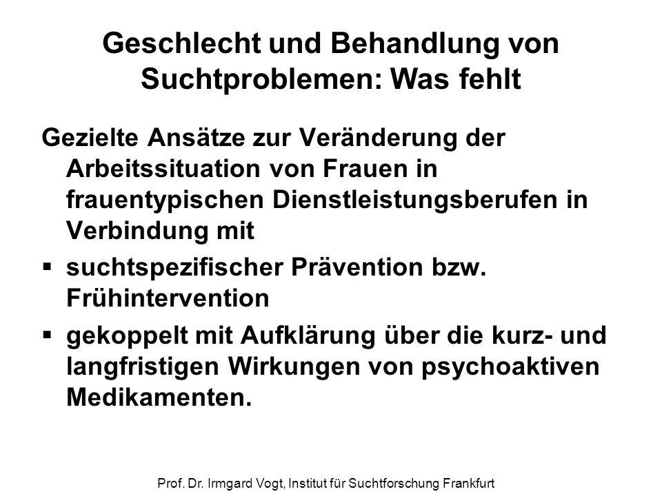 Prof. Dr. Irmgard Vogt, Institut für Suchtforschung Frankfurt Geschlecht und Behandlung von Suchtproblemen: Was fehlt Gezielte Ansätze zur Veränderung