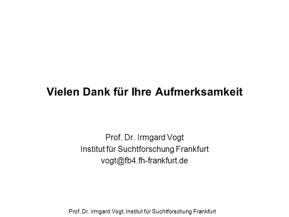 Prof. Dr. Irmgard Vogt, Institut für Suchtforschung Frankfurt Vielen Dank für Ihre Aufmerksamkeit Prof. Dr. Irmgard Vogt Institut für Suchtforschung F