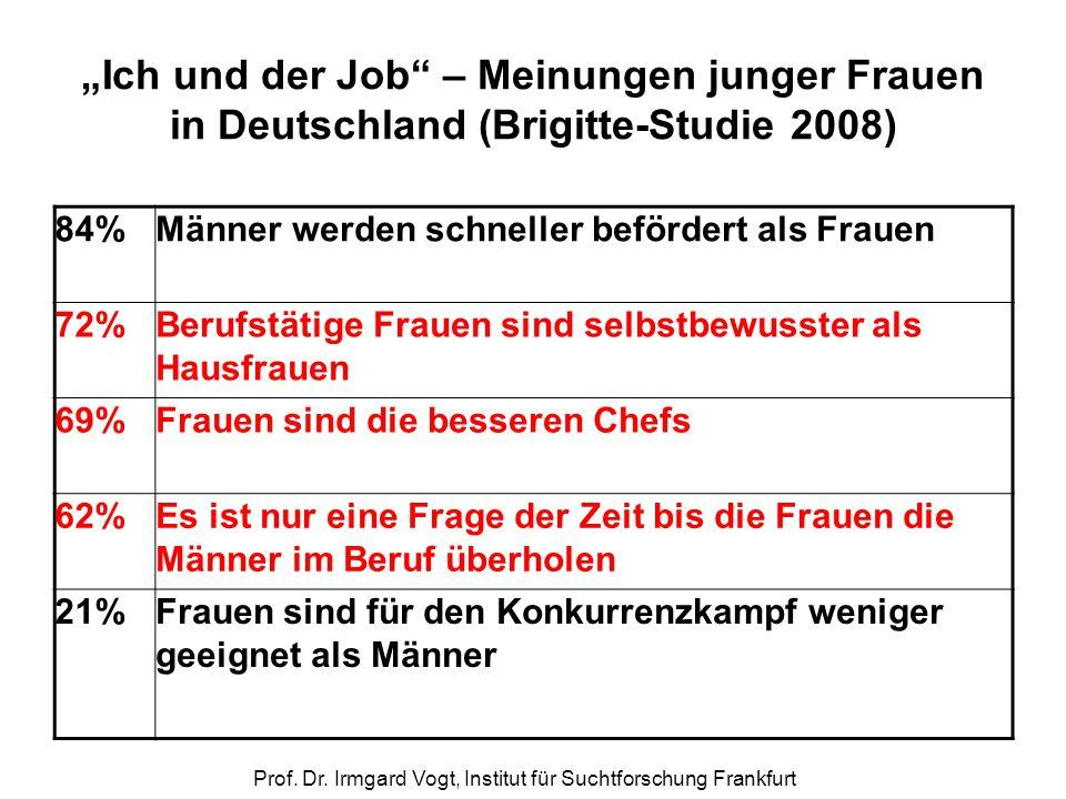 """Prof. Dr. Irmgard Vogt, Institut für Suchtforschung Frankfurt """"Ich und der Job"""" – Meinungen junger Frauen in Deutschland (Brigitte-Studie 2008) 84%Män"""