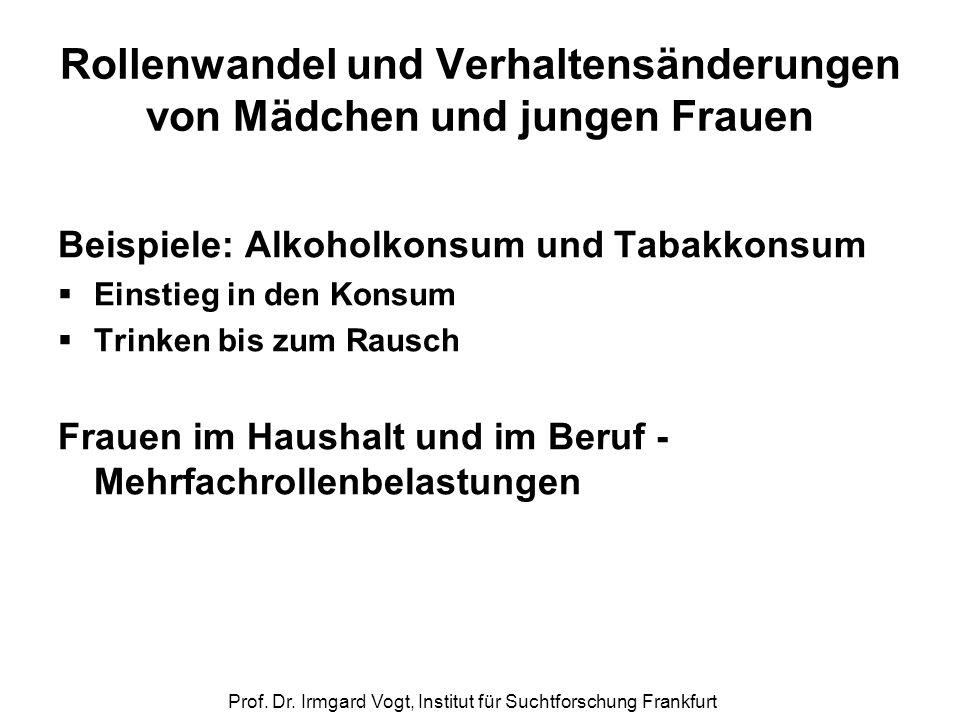 Prof. Dr. Irmgard Vogt, Institut für Suchtforschung Frankfurt Rollenwandel und Verhaltensänderungen von Mädchen und jungen Frauen Beispiele: Alkoholko