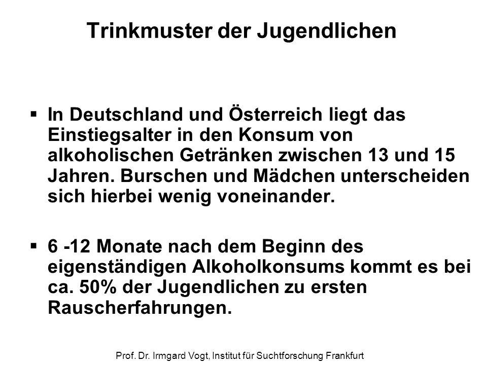 Prof. Dr. Irmgard Vogt, Institut für Suchtforschung Frankfurt Trinkmuster der Jugendlichen  In Deutschland und Österreich liegt das Einstiegsalter in