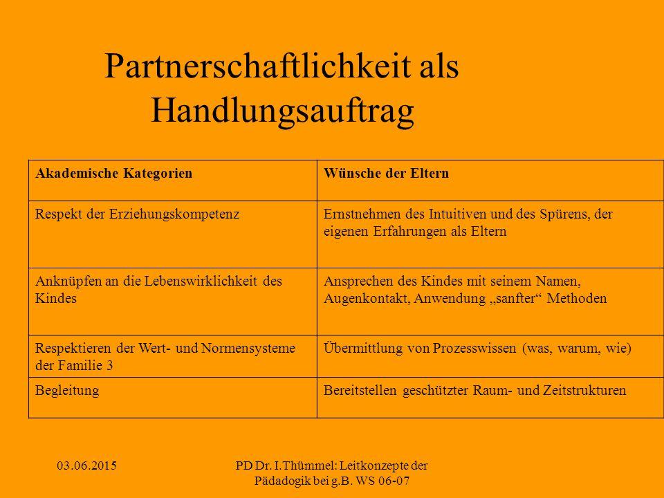 03.06.2015PD Dr.I.Thümmel: Leitkonzepte der Pädadogik bei g.B.