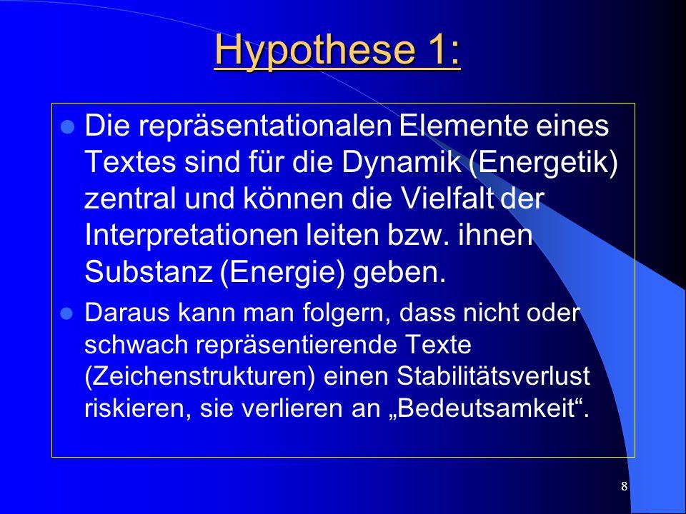8 Hypothese 1: Die repräsentationalen Elemente eines Textes sind für die Dynamik (Energetik) zentral und können die Vielfalt der Interpretationen leiten bzw.