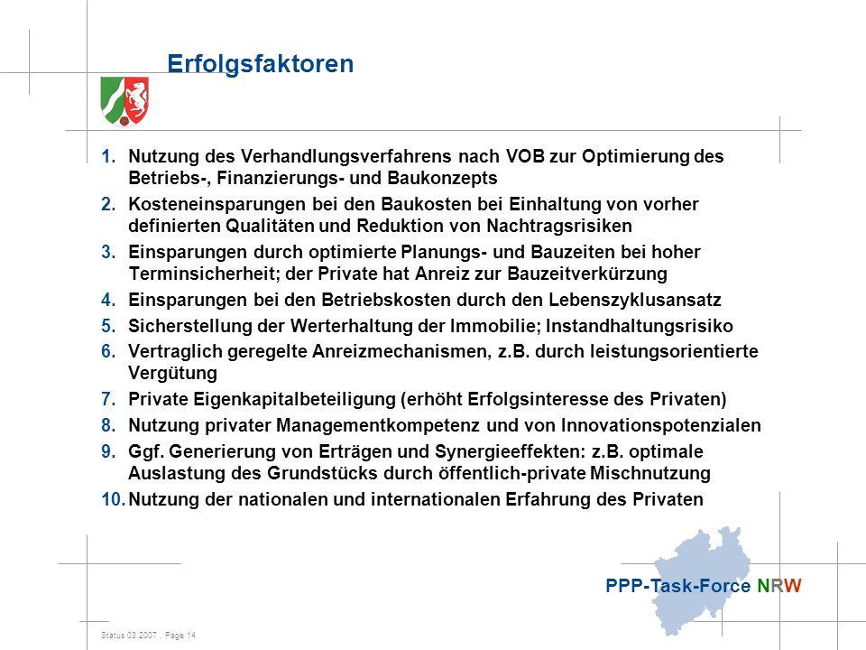 Status 03.2007, Page 14 PPP-Task-Force NRW Erfolgsfaktoren 1.Nutzung des Verhandlungsverfahrens nach VOB zur Optimierung des Betriebs-, Finanzierungs-