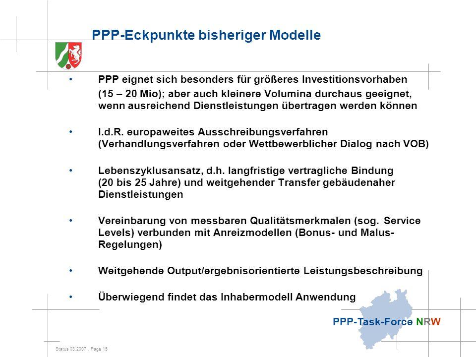 Status 03.2007, Page 15 PPP-Task-Force NRW PPP-Eckpunkte bisheriger Modelle PPP eignet sich besonders für größeres Investitionsvorhaben (15 – 20 Mio);