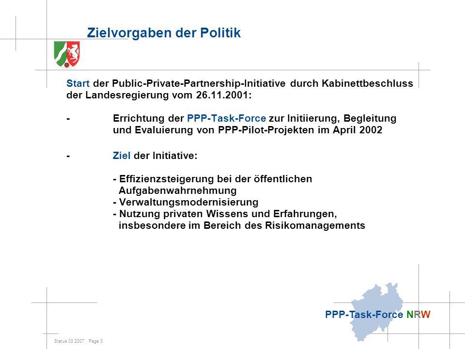 Status 03.2007, Page 3 PPP-Task-Force NRW Zielvorgaben der Politik Start der Public-Private-Partnership-Initiative durch Kabinettbeschluss der Landesr