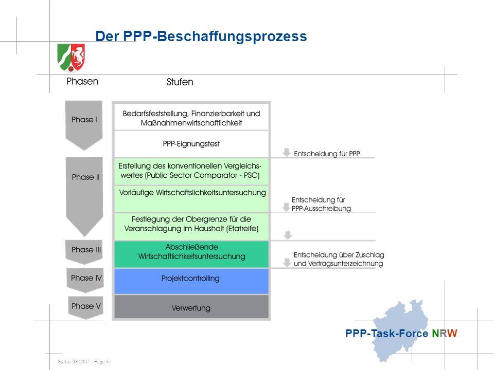 Status 03.2007, Page 6 PPP-Task-Force NRW Der PPP-Beschaffungsprozess
