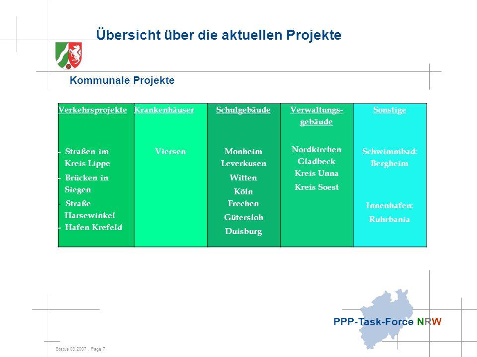 Status 03.2007, Page 7 PPP-Task-Force NRW Verkehrsprojekte - Straßen im Kreis Lippe - Brücken in Siegen - Straße Harsewinkel - Hafen Krefeld Krankenhä