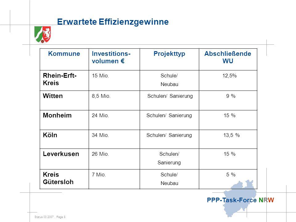 Status 03.2007, Page 8 PPP-Task-Force NRW Erwartete Effizienzgewinne KommuneInvestitions- volumen € ProjekttypAbschließende WU Rhein-Erft- Kreis 15 Mi