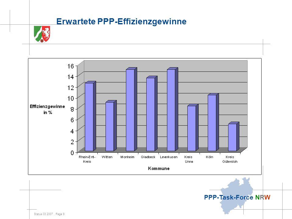 Status 03.2007, Page 9 PPP-Task-Force NRW Erwartete PPP-Effizienzgewinne