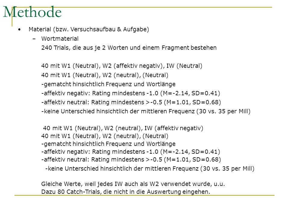 Methode Material (bzw. Versuchsaufbau & Aufgabe) –Wortmaterial 240 Trials, die aus je 2 Worten und einem Fragment bestehen 40 mit W1 (Neutral), W2 (af