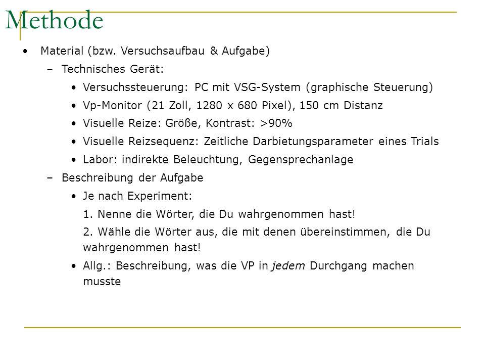 Methode Material (bzw. Versuchsaufbau & Aufgabe) –Technisches Gerät: Versuchssteuerung: PC mit VSG-System (graphische Steuerung) Vp-Monitor (21 Zoll,