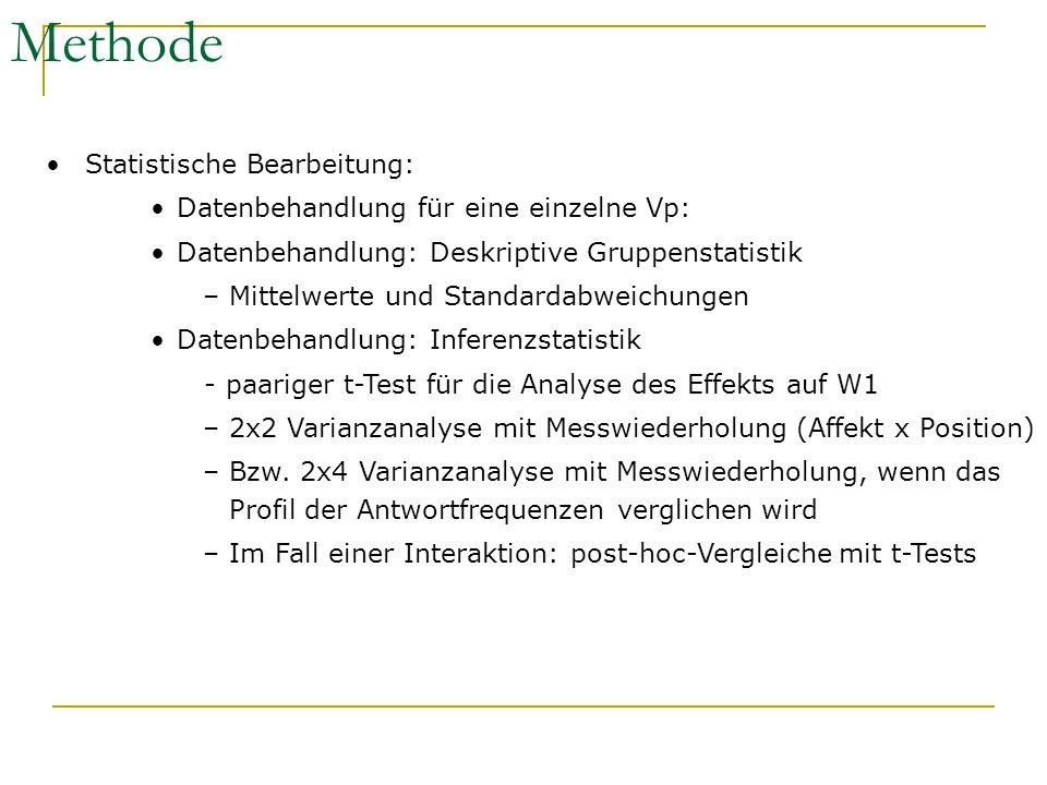 Methode Statistische Bearbeitung: Datenbehandlung für eine einzelne Vp: Datenbehandlung: Deskriptive Gruppenstatistik –Mittelwerte und Standardabweich