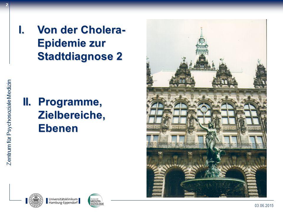 Zentrum für Psychosoziale Medizin 03.06.2015 2 I.Von der Cholera- Epidemie zur Stadtdiagnose 2 II. Programme, Zielbereiche, Zielbereiche, Ebenen Ebene