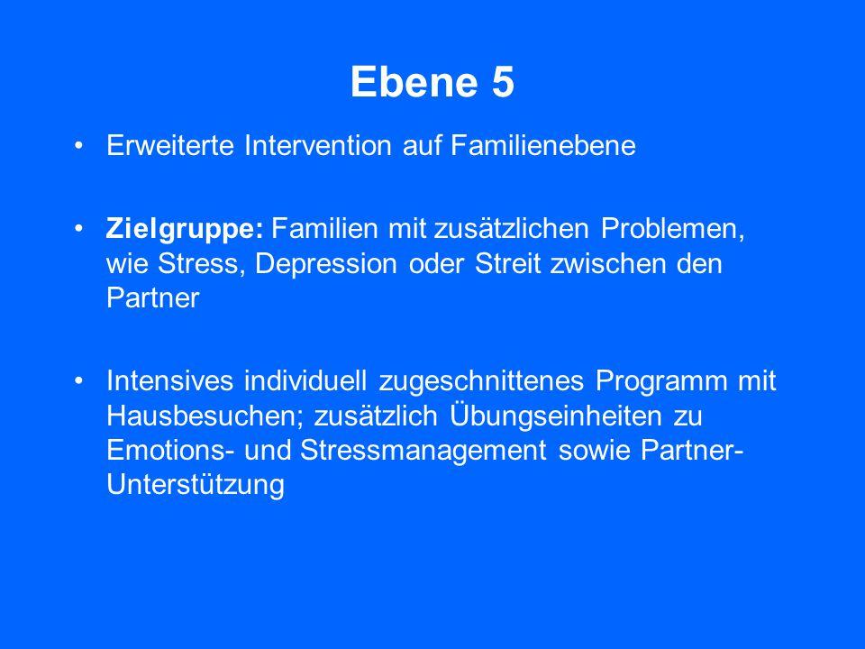 Ebene 4 Intensives Elterntraining Zielgruppe: Eltern mit Interesse an einem umfassenden Training zum Erlernen allgemeiner Strategien zum Umgang mit ki