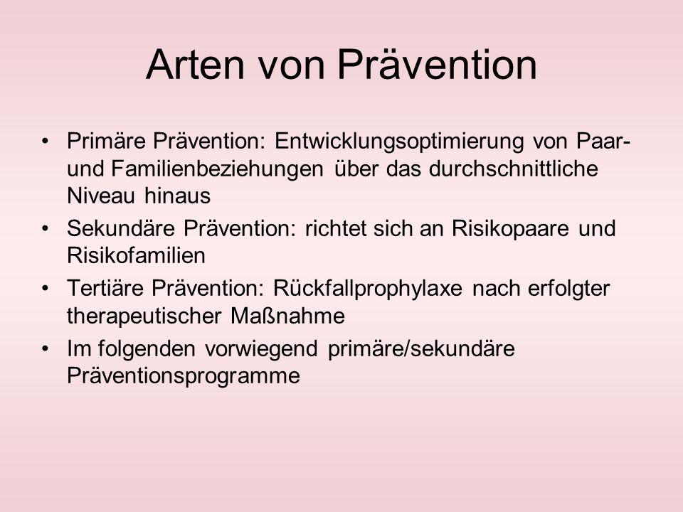 Interventionsprogramme