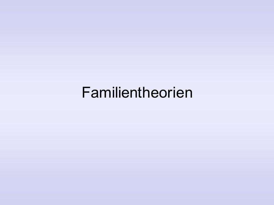 12.07.: Familienentwicklung Familientheorien Zugrundeliegendes Menschenbild Familienentwicklung Interventionsprogramme Literatur zu heute: v. a. Oerte
