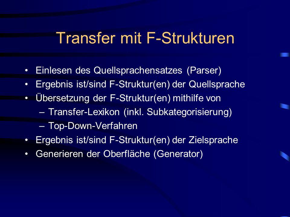 Transfer mit F-Strukturen Einlesen des Quellsprachensatzes (Parser) Ergebnis ist/sind F-Struktur(en) der Quellsprache Übersetzung der F-Struktur(en) mithilfe von –Transfer-Lexikon (inkl.
