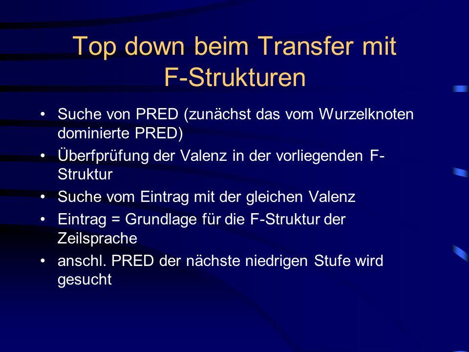 Top down beim Transfer mit F-Strukturen Suche von PRED (zunächst das vom Wurzelknoten dominierte PRED) Überfprüfung der Valenz in der vorliegenden F- Struktur Suche vom Eintrag mit der gleichen Valenz Eintrag = Grundlage für die F-Struktur der Zeilsprache anschl.