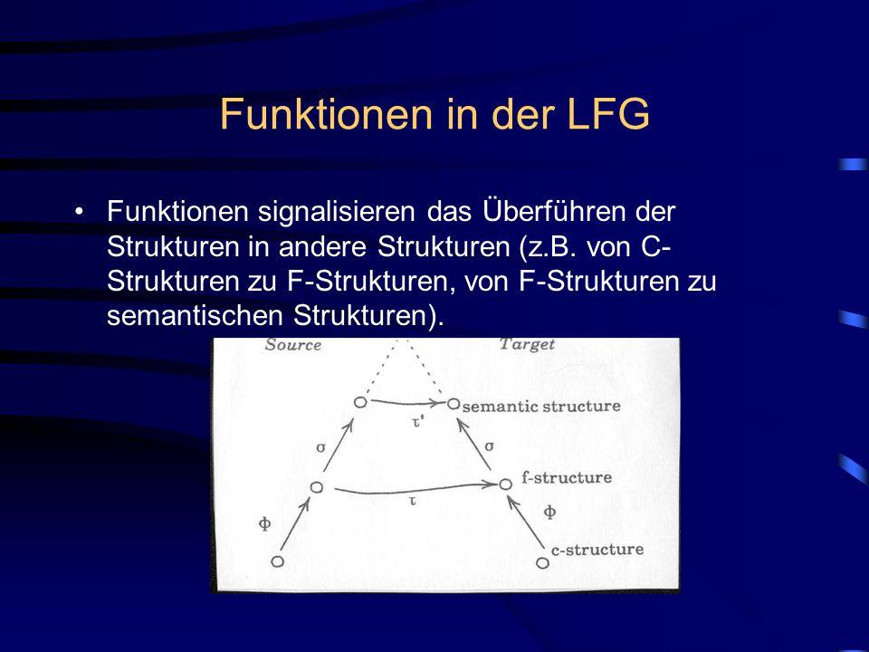 Funktionen in der LFG Funktionen signalisieren das Überführen der Strukturen in andere Strukturen (z.B.